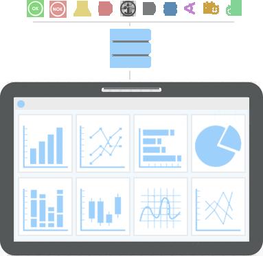 Analysis-Grafik